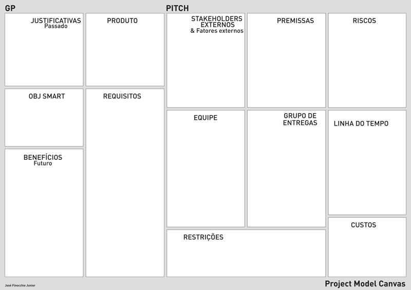 Logística do marketing promocional com Project Model Canvas