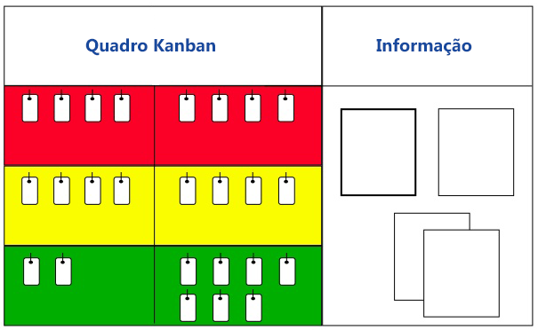 exemplo-quadro-cartao-kanban